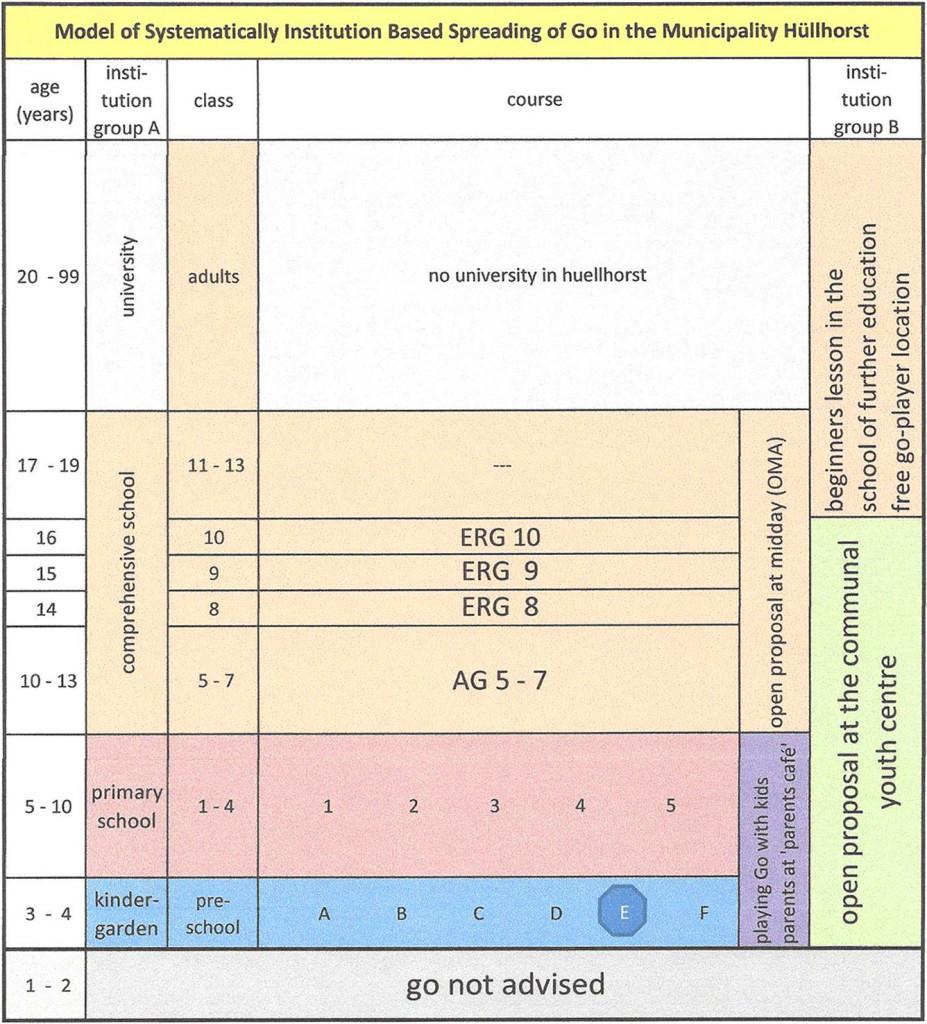 Huellhorst-2-infographic